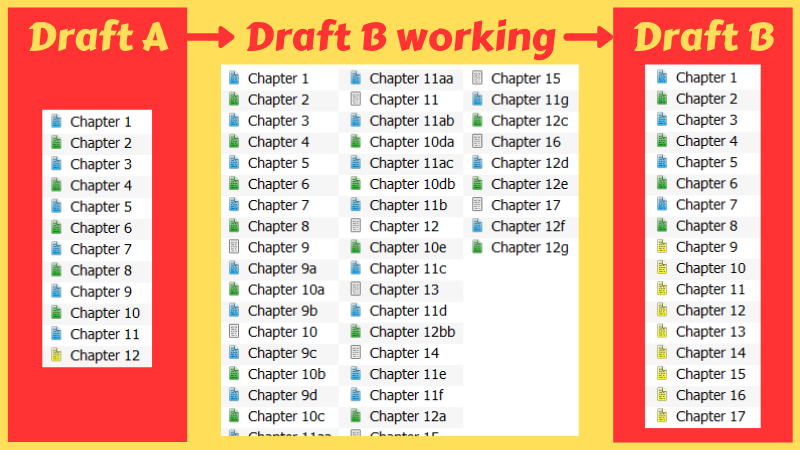 Over and Out. Draft A to Draft B developmental edit chapter re-arrangement.